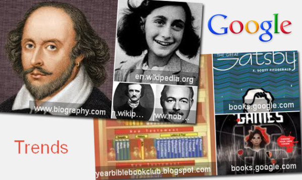Google Trendy - pisarze i książki - kwiecień 2013