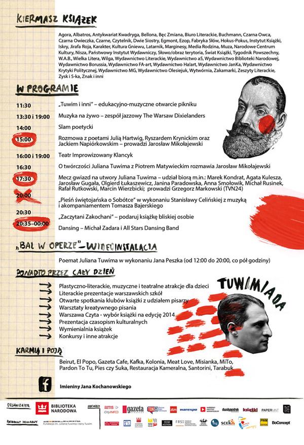 program imienin Kochanowskiego