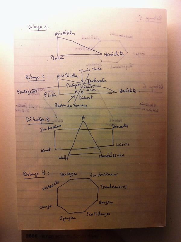"""Kartka wchodząca w skład rękopisu """"2666?. Rysunki na papierze są wprawką do opisu zawartego w ?Części Amalfitana?, gdy profesor Amalfitano zaczyna rysować figury geometryczne i podpisywać je u każdego z boków nazwiskami, które przychodziły mu w danym momencie do głowy."""