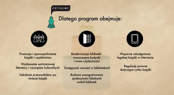 Narodowy Program Rozwoju Czytelnictwa - 2