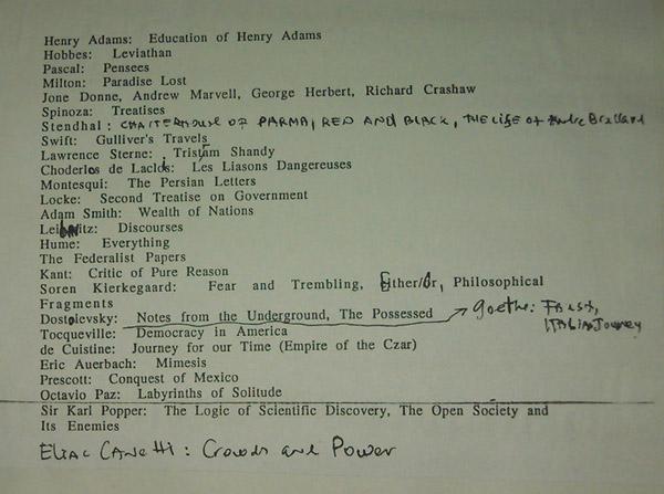 lista Brodskiego - 3