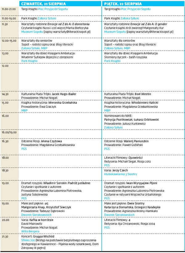 literacki-sopot-2014-program1