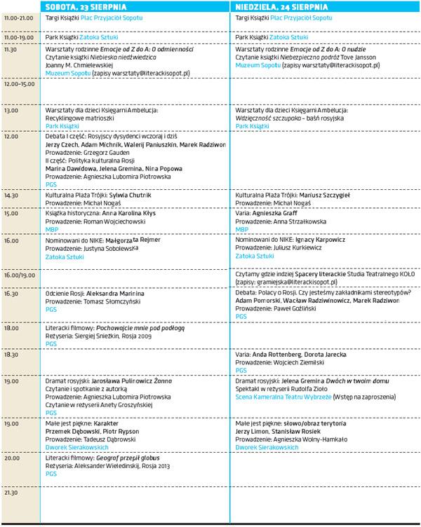 literacki-sopot-2014-program2