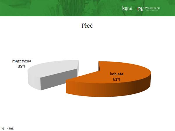 legimi-raport-16