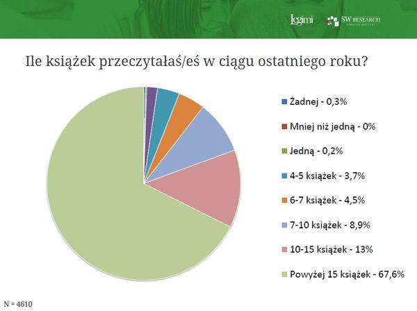 legimi-raport-2