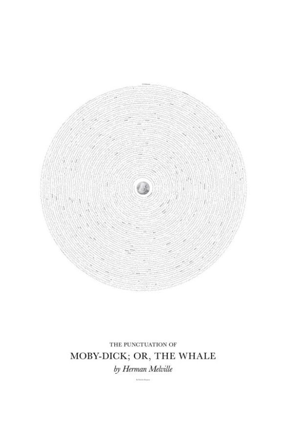 """""""Moby Dick"""" Hermana Melville'a"""