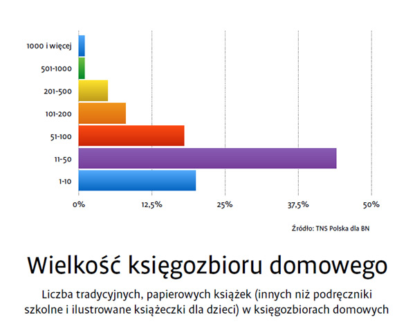raport-czytelnictwo-2015-4
